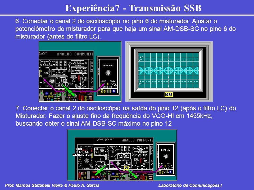 Experiência7 - Transmissão SSB Prof. Marcos Stefanelli Vieira & Paulo A. Garcia Laboratório de Comunicações I 6. Conectar o canal 2 do osciloscópio no