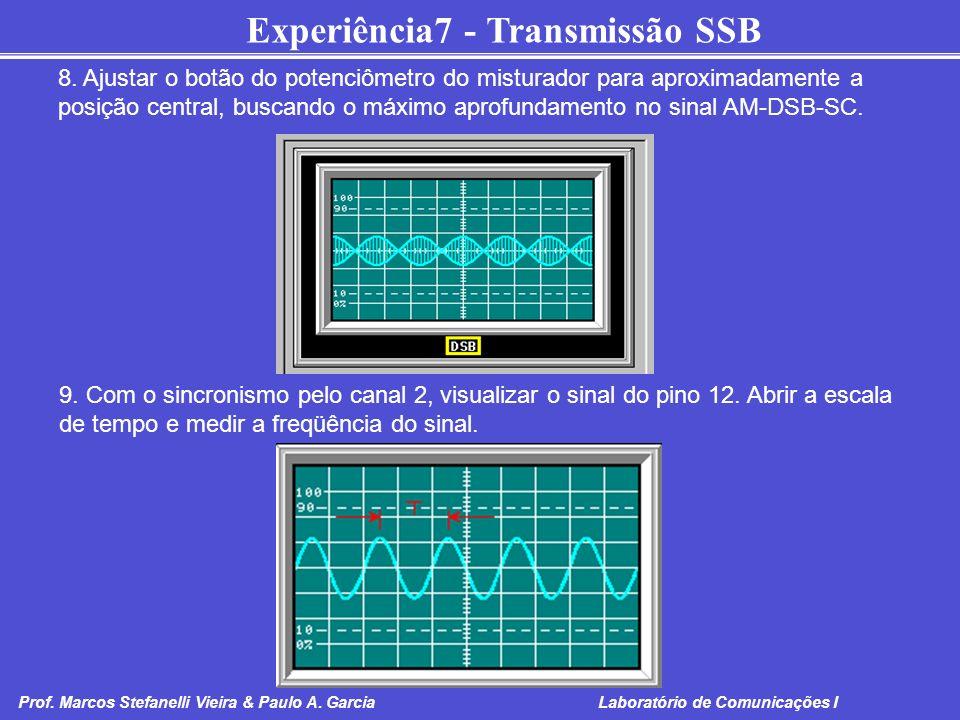 Experiência7 - Transmissão SSB Prof. Marcos Stefanelli Vieira & Paulo A. Garcia Laboratório de Comunicações I 8. Ajustar o botão do potenciômetro do m