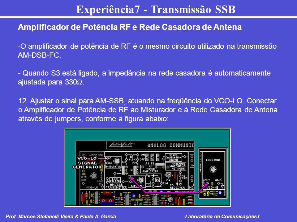 Experiência7 - Transmissão SSB Prof. Marcos Stefanelli Vieira & Paulo A. Garcia Laboratório de Comunicações I Amplificador de Potência RF e Rede Casad