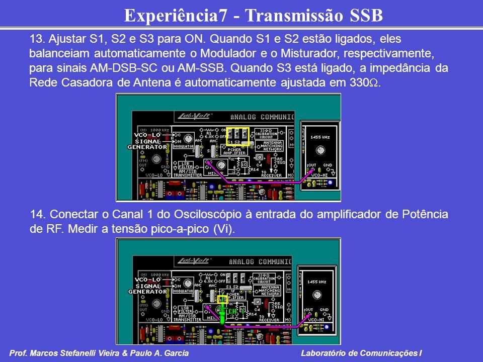 Experiência7 - Transmissão SSB Prof. Marcos Stefanelli Vieira & Paulo A. Garcia Laboratório de Comunicações I 13. Ajustar S1, S2 e S3 para ON. Quando