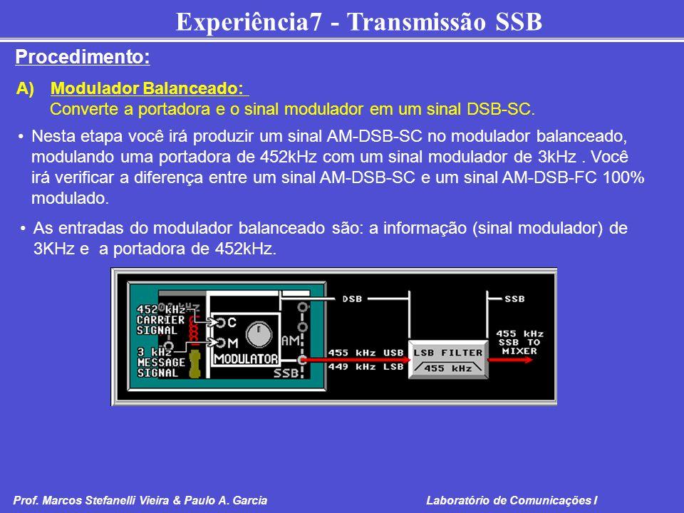 Experiência7 - Transmissão SSB Prof. Marcos Stefanelli Vieira & Paulo A. Garcia Laboratório de Comunicações I Procedimento: A)Modulador Balanceado: Co