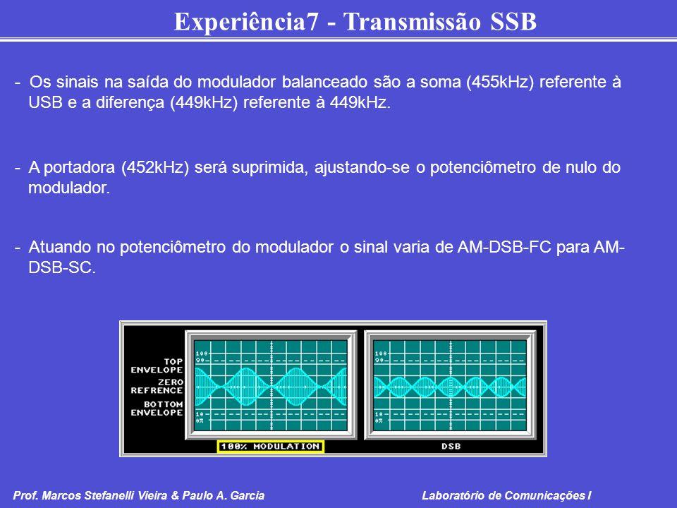 Experiência7 - Transmissão SSB Prof. Marcos Stefanelli Vieira & Paulo A. Garcia Laboratório de Comunicações I - Os sinais na saída do modulador balanc