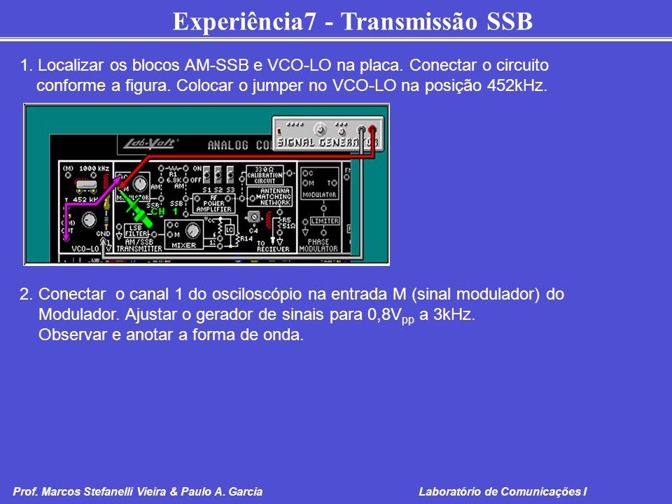 Experiência7 - Transmissão SSB Prof. Marcos Stefanelli Vieira & Paulo A. Garcia Laboratório de Comunicações I 1. Localizar os blocos AM-SSB e VCO-LO n