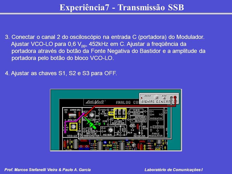 Experiência7 - Transmissão SSB Prof. Marcos Stefanelli Vieira & Paulo A. Garcia Laboratório de Comunicações I 3. Conectar o canal 2 do osciloscópio na