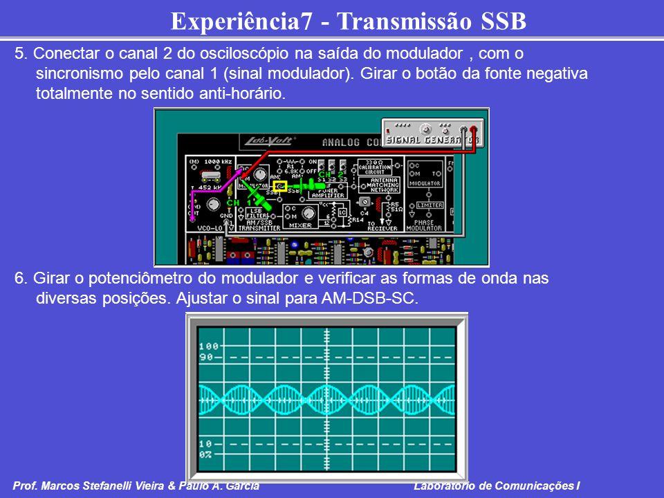 Experiência7 - Transmissão SSB Prof. Marcos Stefanelli Vieira & Paulo A. Garcia Laboratório de Comunicações I 5. Conectar o canal 2 do osciloscópio na