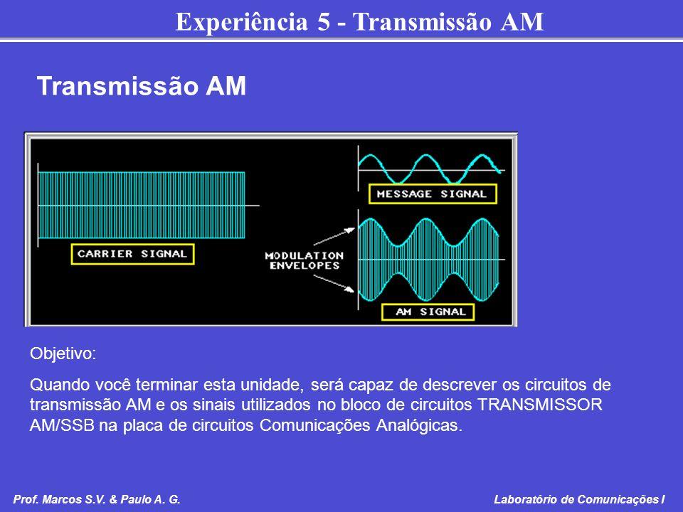 Experiência 5 - Transmissão AM Prof. Marcos S.V. & Paulo A. G. Laboratório de Comunicações I Transmissão AM Objetivo: Quando você terminar esta unidad