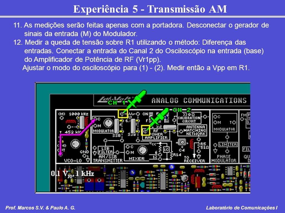 Experiência 5 - Transmissão AM Prof. Marcos S.V. & Paulo A. G. Laboratório de Comunicações I 11. As medições serão feitas apenas com a portadora. Desc