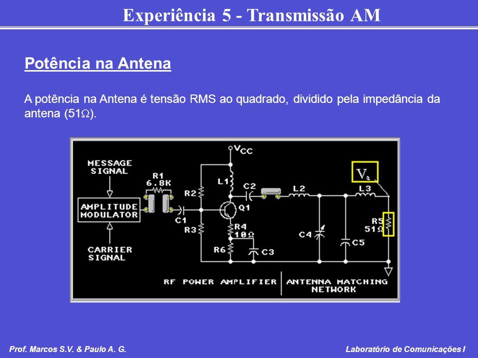Experiência 5 - Transmissão AM Prof. Marcos S.V. & Paulo A. G. Laboratório de Comunicações I Potência na Antena A potência na Antena é tensão RMS ao q
