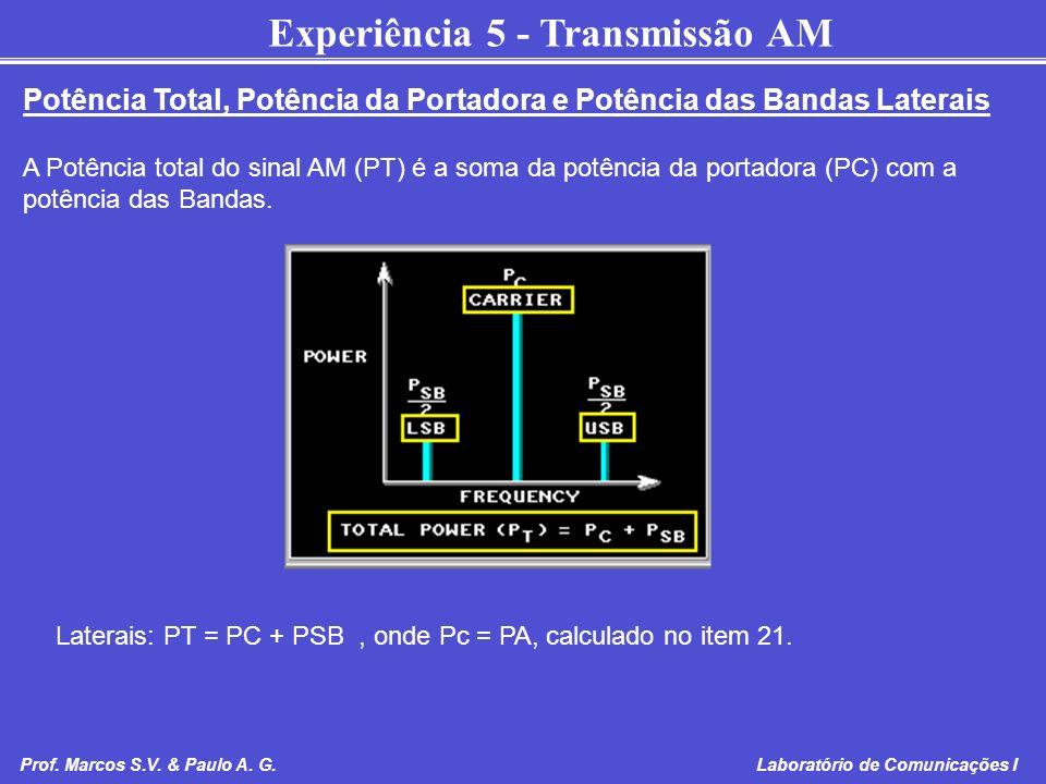 Experiência 5 - Transmissão AM Prof. Marcos S.V. & Paulo A. G. Laboratório de Comunicações I Potência Total, Potência da Portadora e Potência das Band