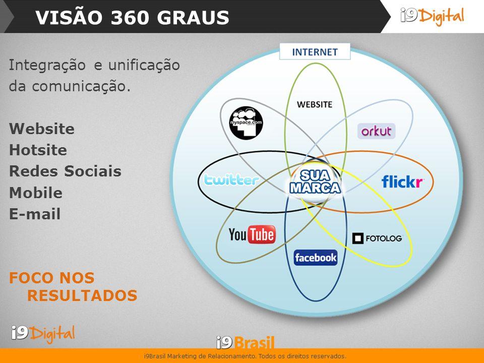 Indicadores / Controles / Relatórios Ex.de Gráfico BLOG OFICIAL Ex.