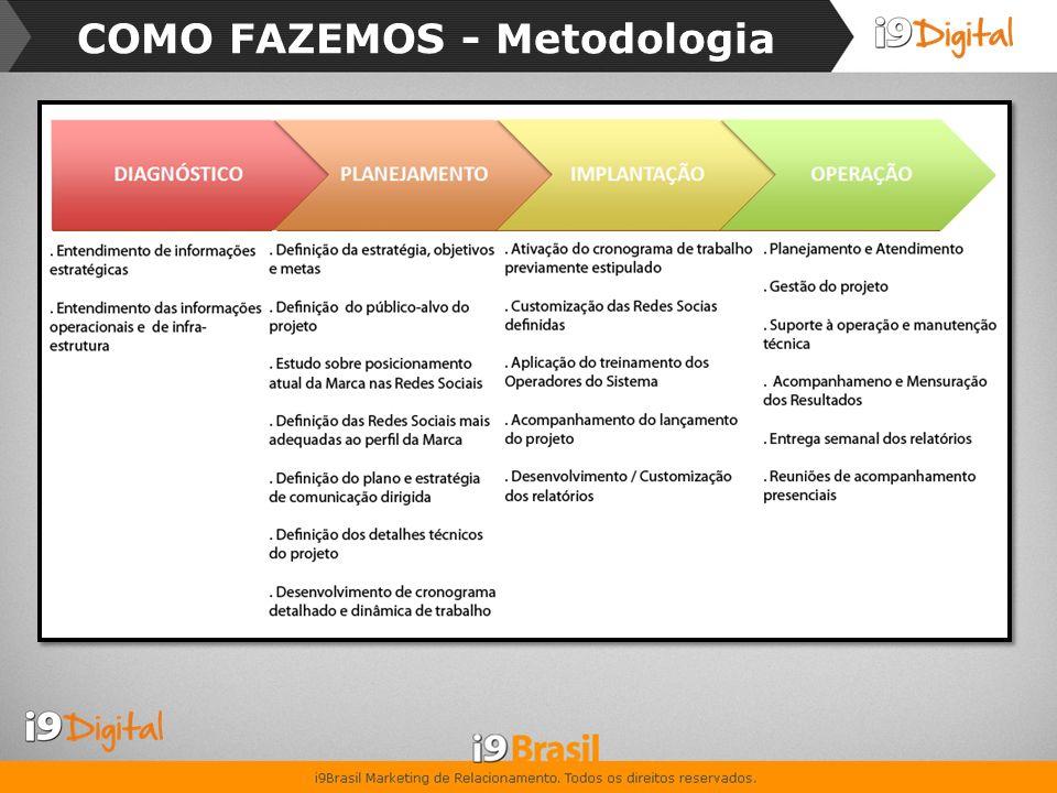 Indicadores / Controles / Relatórios Ex.
