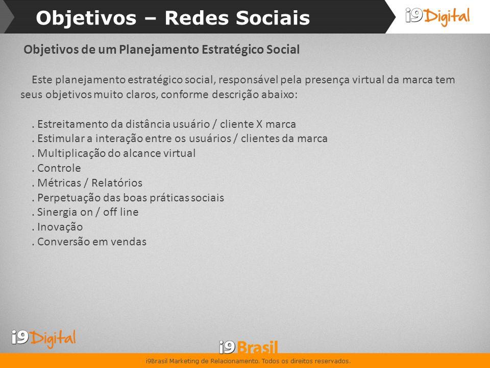 PRODUTOS – Redes Sociais Social MAP Raio-x da posição atual da marca dentro do ecossistema social virtual (redes sociais, blogs, microblogs).