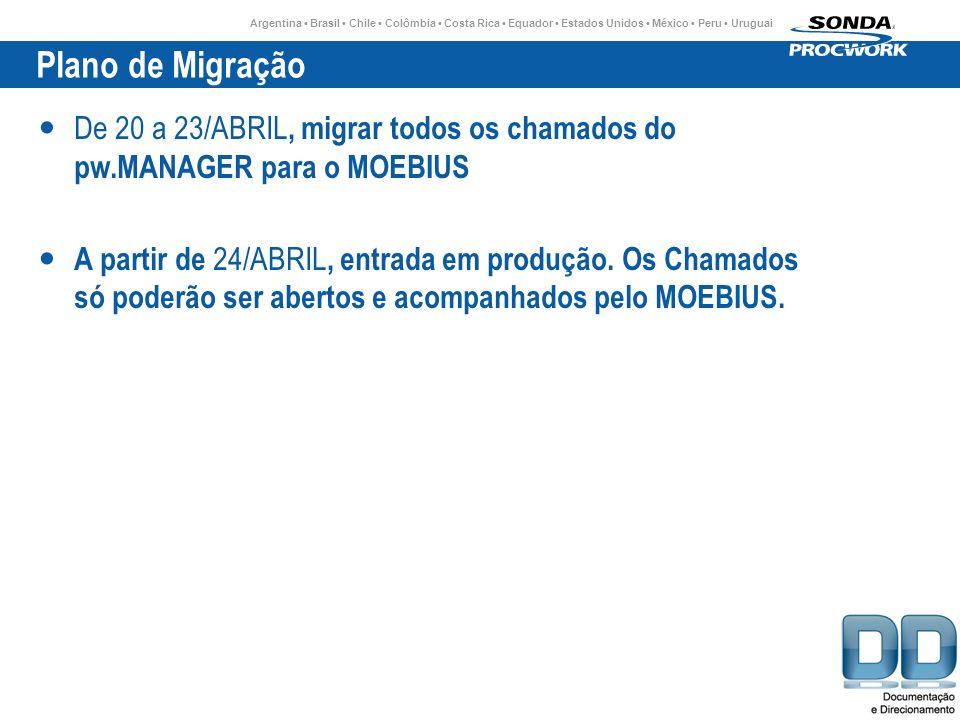 Argentina Brasil Chile Colômbia Costa Rica Equador Estados Unidos México Peru Uruguai Plano de Migração De 20 a 23/ABRIL, migrar todos os chamados do pw.MANAGER para o MOEBIUS A partir de 24/ABRIL, entrada em produção.