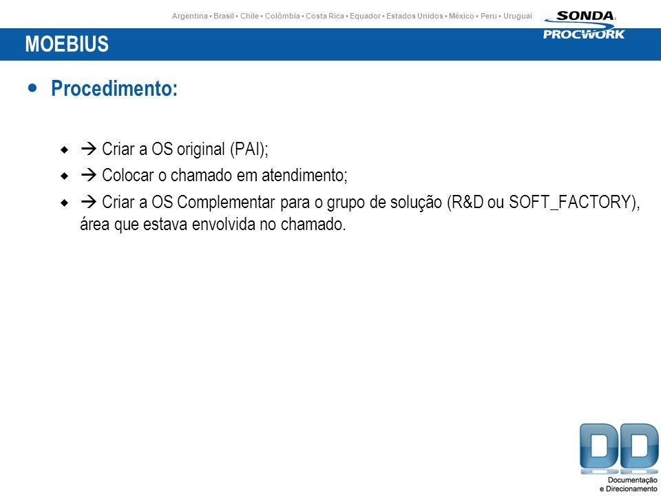 Argentina Brasil Chile Colômbia Costa Rica Equador Estados Unidos México Peru Uruguai MOEBIUS Procedimento: Criar a OS original (PAI); Colocar o chamado em atendimento; Criar a OS Complementar para o grupo de solução (R&D ou SOFT_FACTORY), área que estava envolvida no chamado.