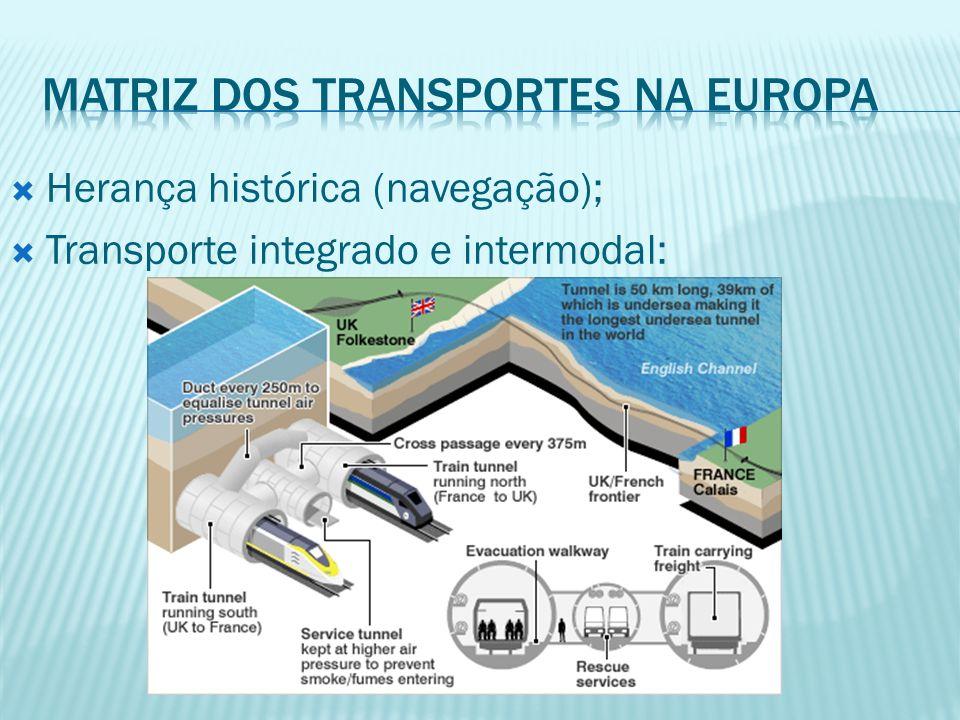 Herança histórica (navegação); Transporte integrado e intermodal: