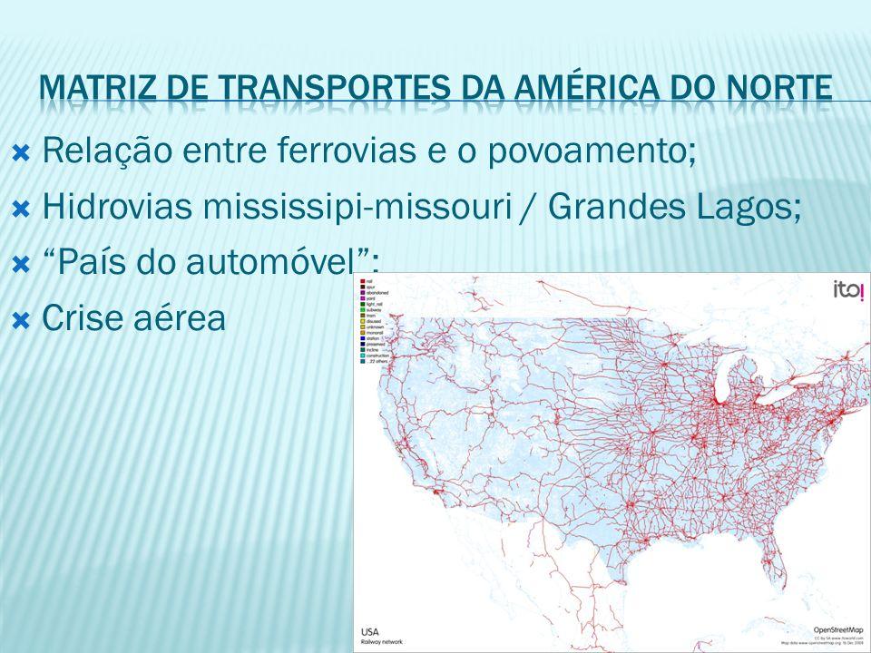 Relação entre ferrovias e o povoamento; Hidrovias mississipi-missouri / Grandes Lagos; País do automóvel; Crise aérea