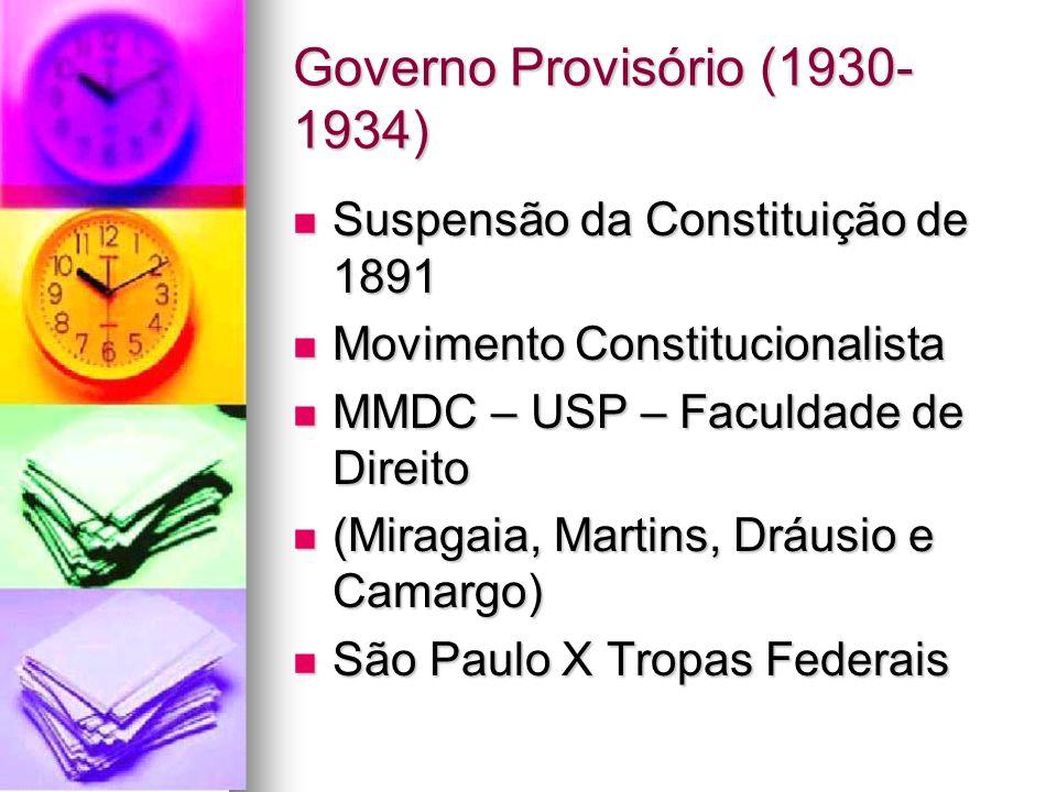 Governo Provisório (1930- 1934) Suspensão da Constituição de 1891 Suspensão da Constituição de 1891 Movimento Constitucionalista Movimento Constitucio