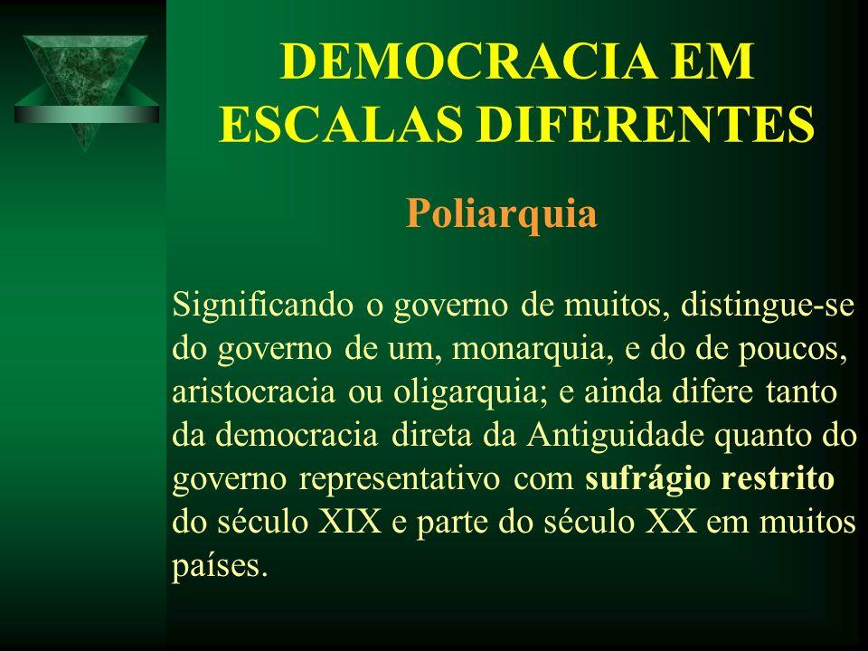 DEMOCRACIA EM ESCALAS DIFERENTES Poliarquia Significando o governo de muitos, distingue-se do governo de um, monarquia, e do de poucos, aristocracia o