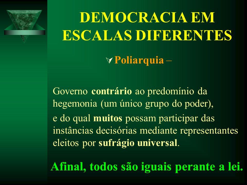 DEMOCRACIA EM ESCALAS DIFERENTES Poliarquia – Governo contrário ao predomínio da hegemonia (um único grupo do poder), e do qual muitos possam particip