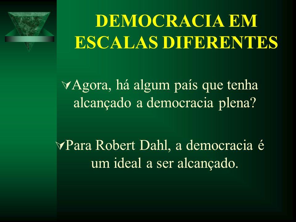 DEMOCRACIA EM ESCALAS DIFERENTES Agora, há algum país que tenha alcançado a democracia plena? Para Robert Dahl, a democracia é um ideal a ser alcançad