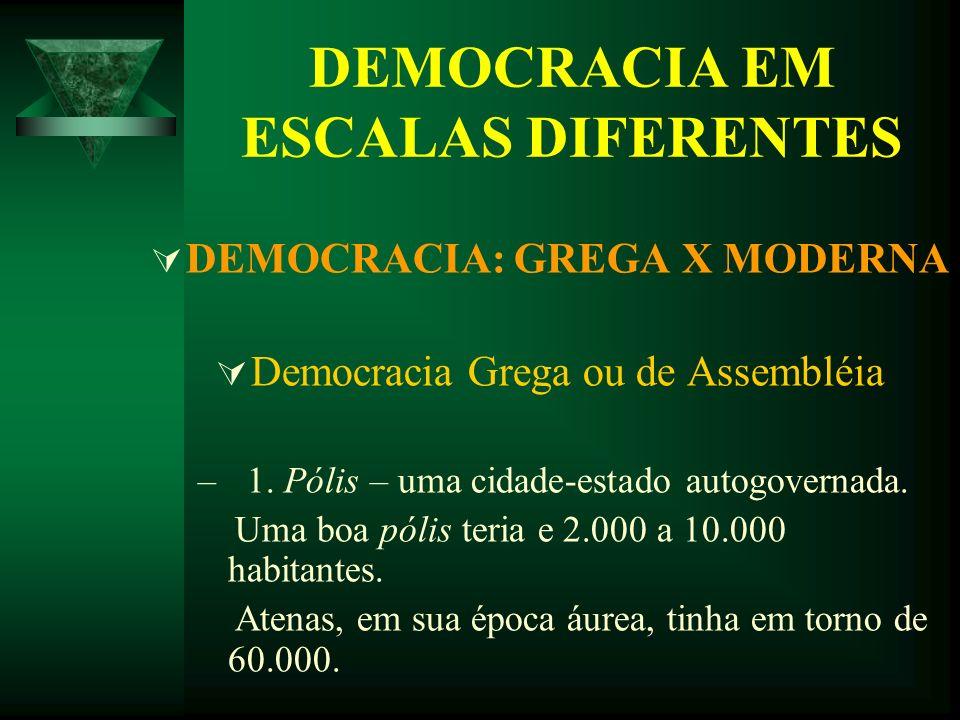 DEMOCRACIA EM ESCALAS DIFERENTES DEMOCRACIA: GREGA X MODERNA Democracia Grega ou de Assembléia – 1. Pólis – uma cidade-estado autogovernada. Uma boa p