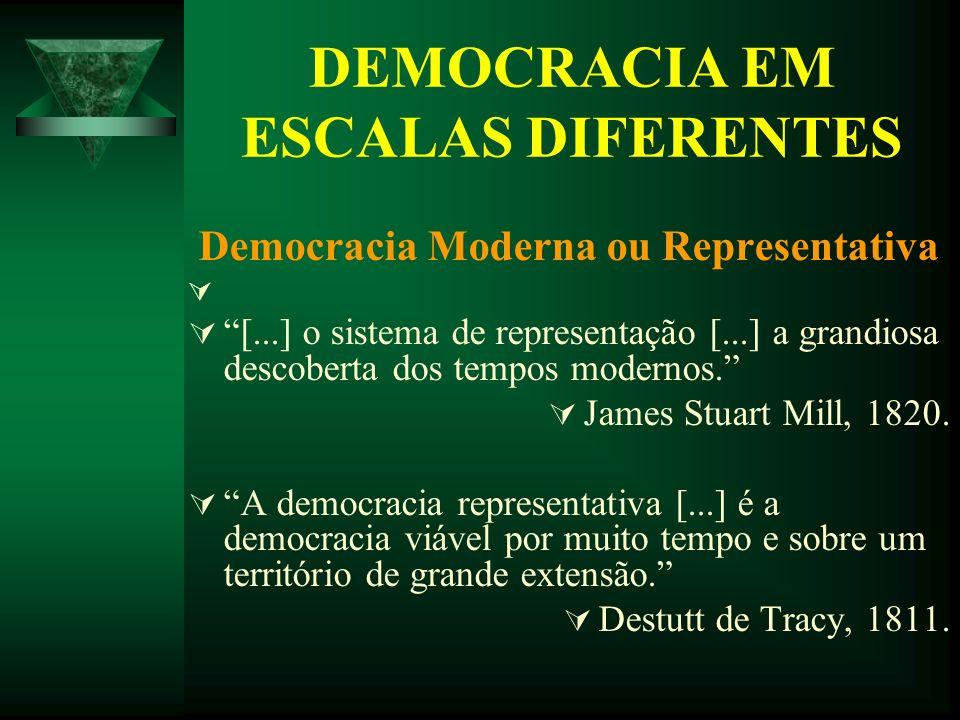 DEMOCRACIA EM ESCALAS DIFERENTES Democracia Moderna ou Representativa [...] o sistema de representação [...] a grandiosa descoberta dos tempos moderno