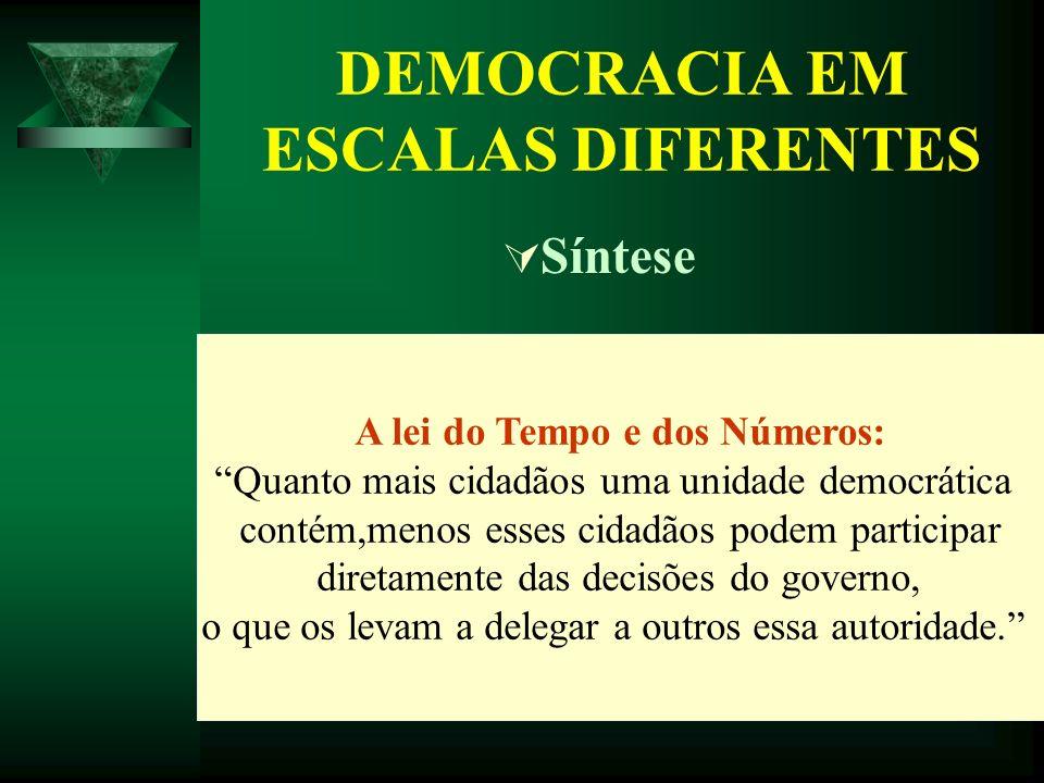 DEMOCRACIA EM ESCALAS DIFERENTES Síntese A lei do Tempo e dos Números: Quanto mais cidadãos uma unidade democrática contém,menos esses cidadãos podem