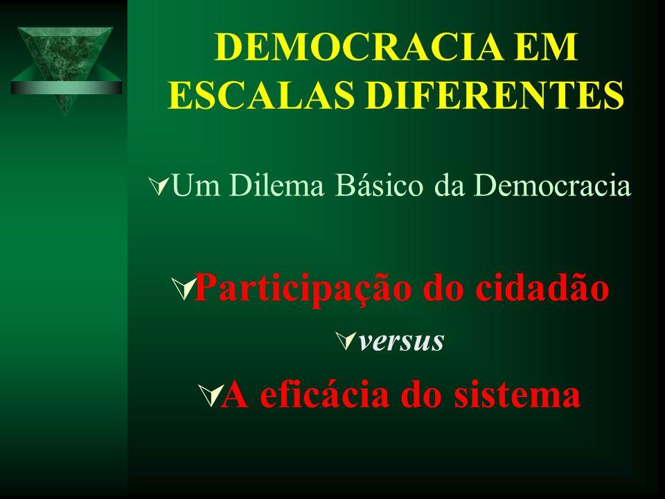 DEMOCRACIA EM ESCALAS DIFERENTES Um Dilema Básico da Democracia Participação do cidadão versus A eficácia do sistema