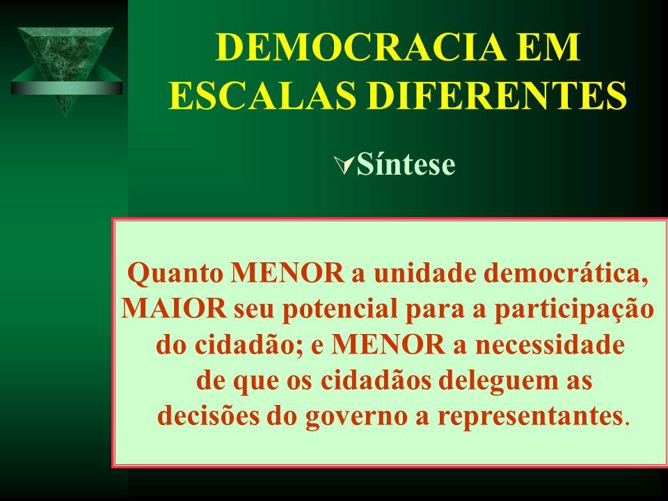 DEMOCRACIA EM ESCALAS DIFERENTES Síntese Quanto MENOR a unidade democrática, MAIOR seu potencial para a participação do cidadão; e MENOR a necessidade