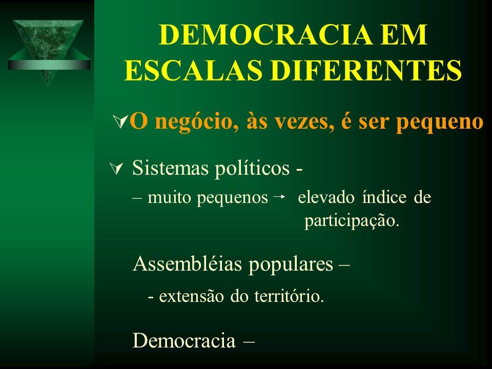 DEMOCRACIA EM ESCALAS DIFERENTES O negócio, às vezes, é ser pequeno Sistemas políticos - –muito pequenos elevado índice de participação. Assembléias p