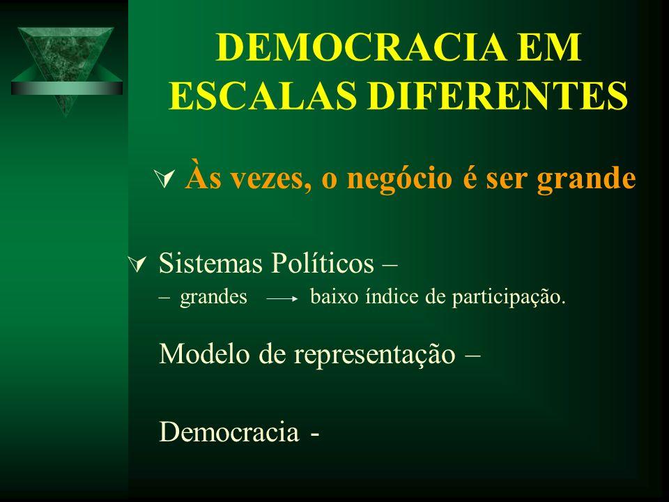 DEMOCRACIA EM ESCALAS DIFERENTES Às vezes, o negócio é ser grande Sistemas Políticos – –grandes baixo índice de participação. Modelo de representação
