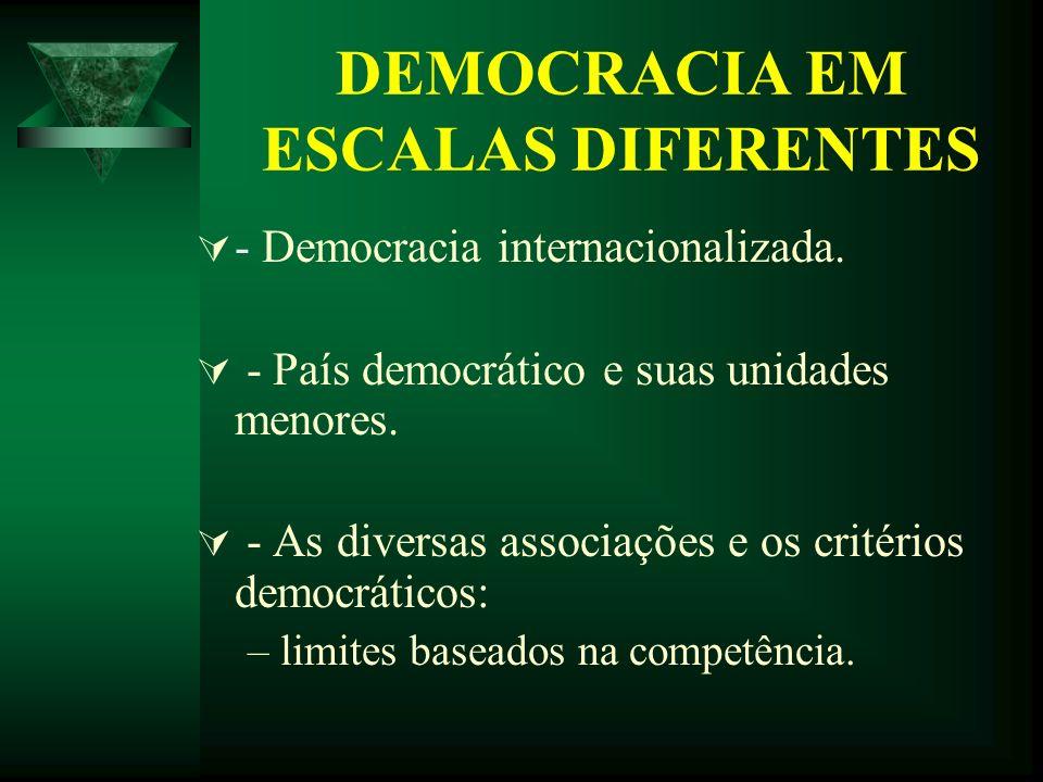 DEMOCRACIA EM ESCALAS DIFERENTES - Democracia internacionalizada. - País democrático e suas unidades menores. - As diversas associações e os critérios