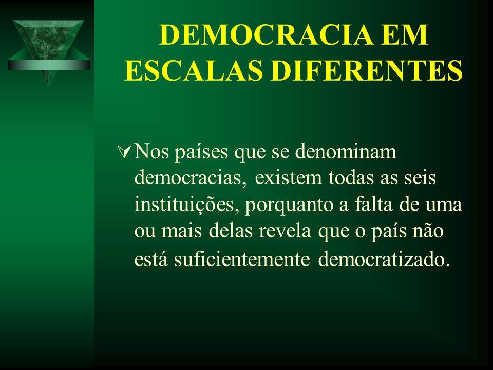 DEMOCRACIA EM ESCALAS DIFERENTES Nos países que se denominam democracias, existem todas as seis instituições, porquanto a falta de uma ou mais delas r