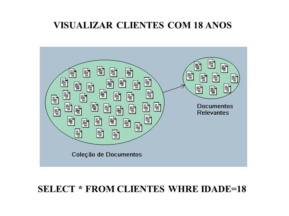 SELECT * FROM CLIENTES WHRE IDADE=18 VISUALIZAR CLIENTES COM 18 ANOS