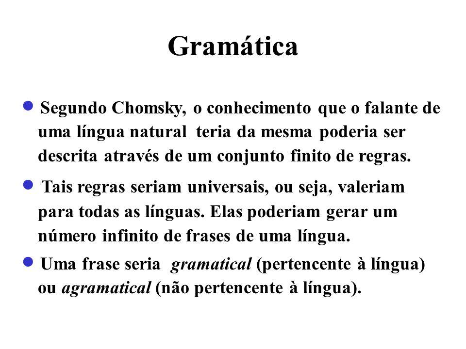 Gramática Segundo Chomsky, o conhecimento que o falante de uma língua natural teria da mesma poderia ser descrita através de um conjunto finito de reg