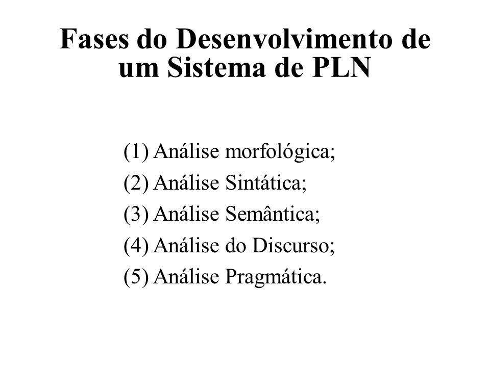 Fases do Desenvolvimento de um Sistema de PLN (1) Análise morfológica; (2) Análise Sintática; (3) Análise Semântica; (4) Análise do Discurso; (5) Anál