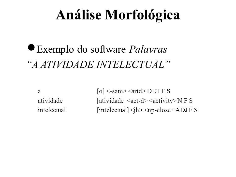 Análise Morfológica Exemplo do software Palavras A ATIVIDADE INTELECTUAL a [o] DET F S atividade [atividade] N F S intelectual [intelectual] ADJ F S