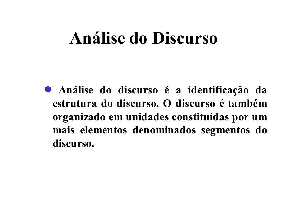 Análise do Discurso Análise do discurso é a identificação da estrutura do discurso. O discurso é também organizado em unidades constituídas por um mai