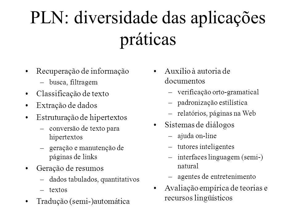 PLN: diversidade das aplicações práticas Recuperação de informação –busca, filtragem Classificação de texto Extração de dados Estruturação de hipertex