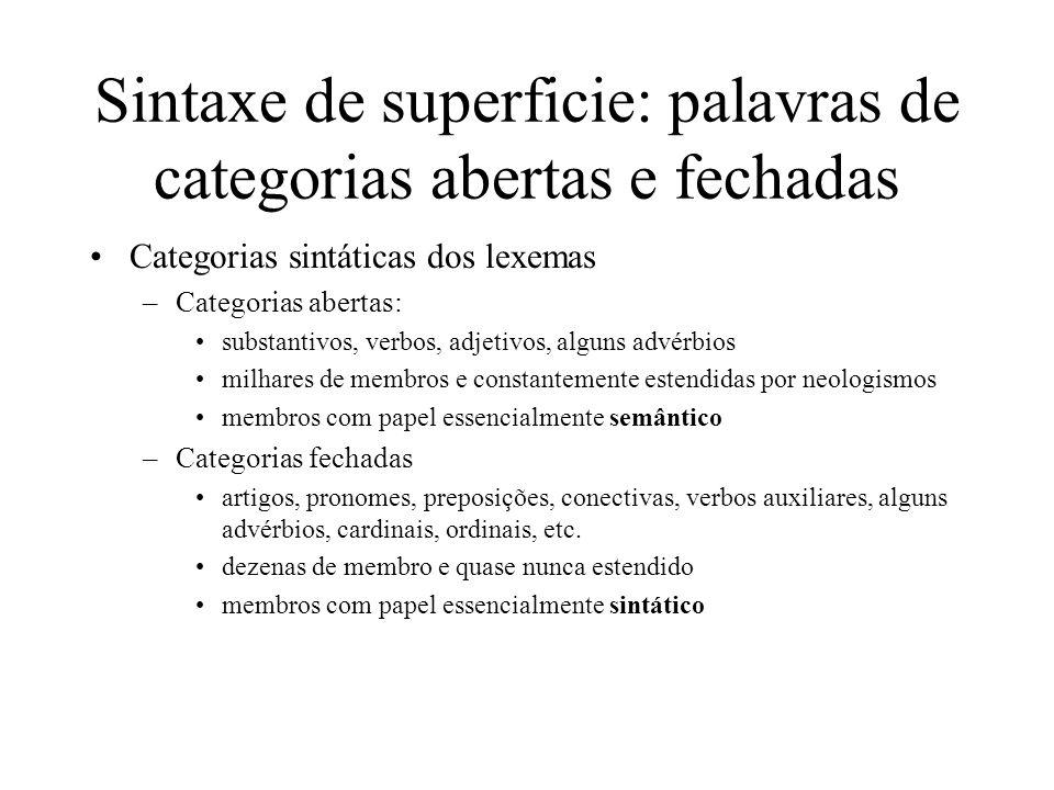 Sintaxe de superficie: palavras de categorias abertas e fechadas Categorias sintáticas dos lexemas –Categorias abertas: substantivos, verbos, adjetivo