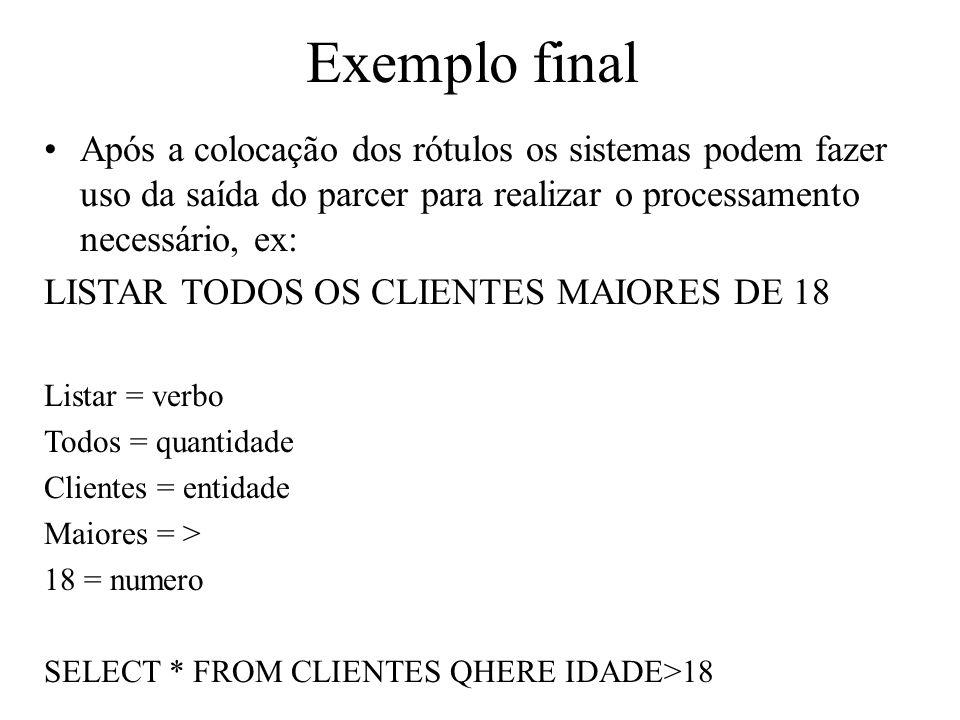 Exemplo final Após a colocação dos rótulos os sistemas podem fazer uso da saída do parcer para realizar o processamento necessário, ex: LISTAR TODOS O