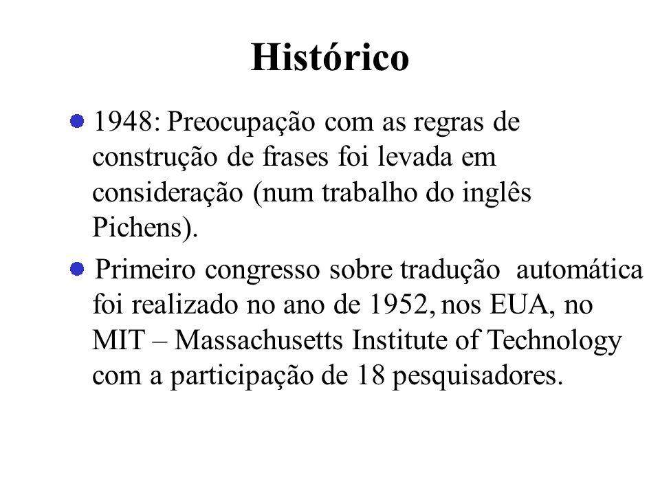 Histórico 1948: Preocupação com as regras de construção de frases foi levada em consideração (num trabalho do inglês Pichens). Primeiro congresso sobr