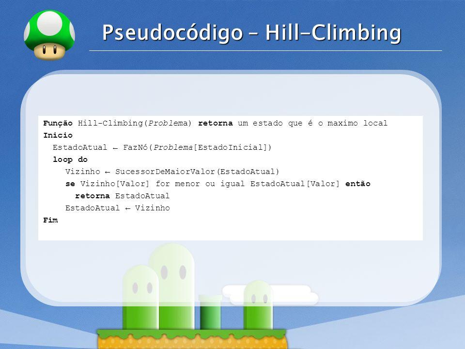 LOGO Pseudocódigo – Hill-Climbing Função Hill-Climbing(Problema) retorna um estado que é o maximo local Inicio EstadoAtual FazNó(Problema[EstadoInicia