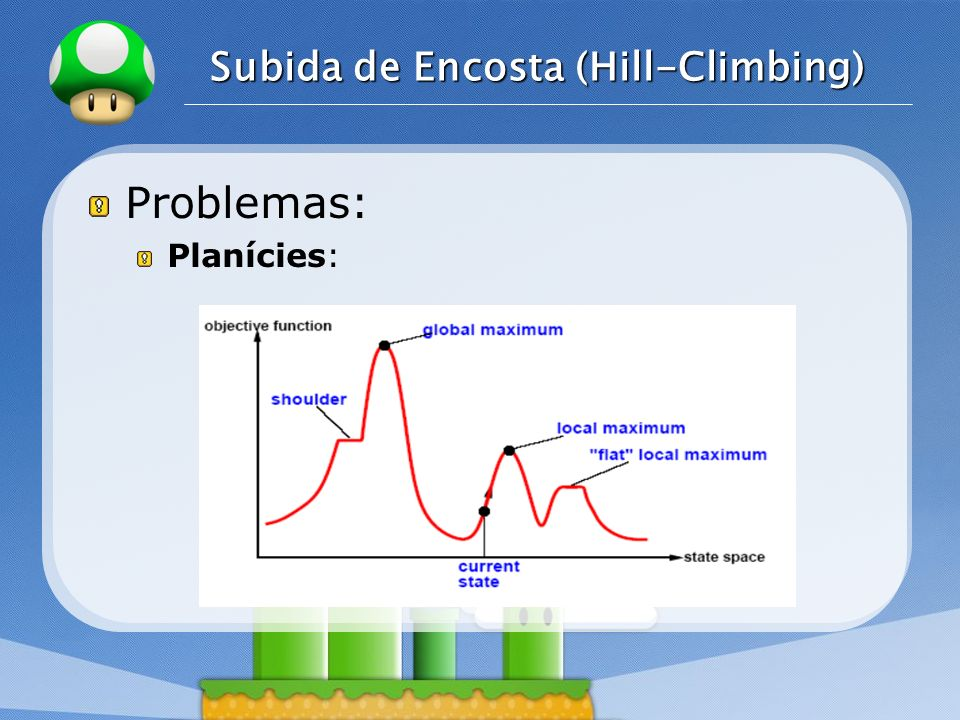LOGO Subida de Encosta (Hill-Climbing) Problemas: Encostas e Picos: