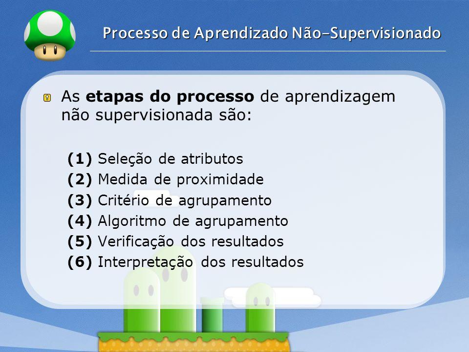 LOGO Processo de Aprendizado Não-Supervisionado As etapas do processo de aprendizagem não supervisionada são: (1) Seleção de atributos (2) Medida de p
