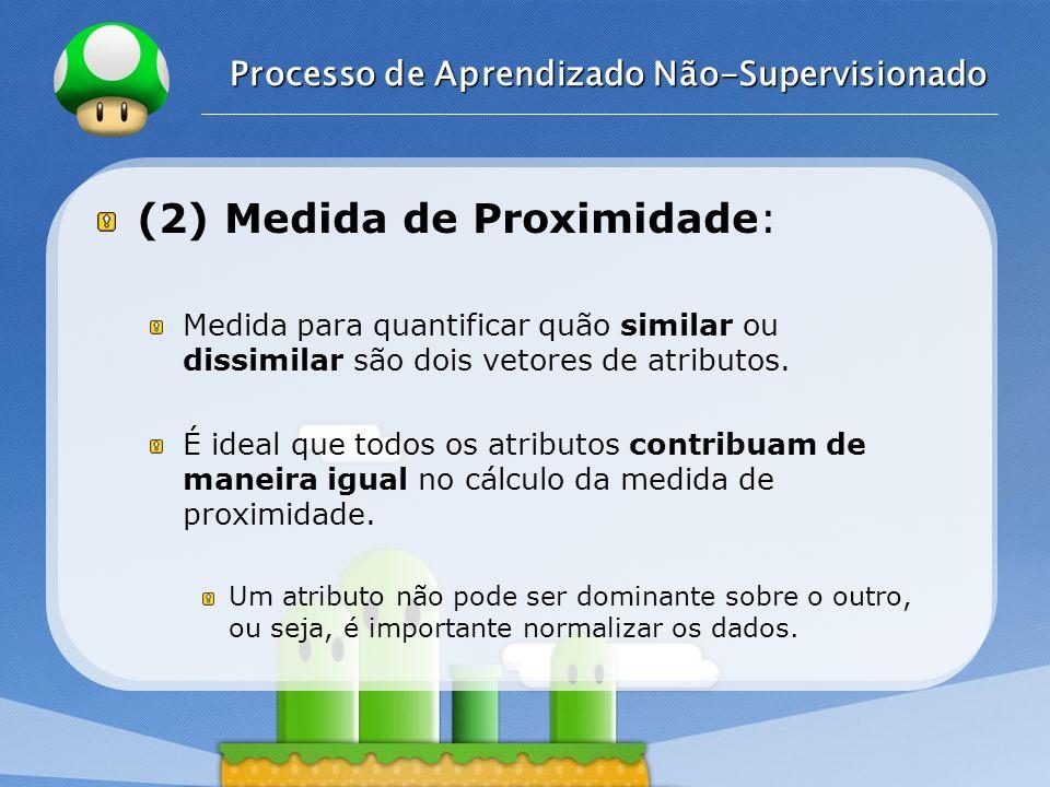 LOGO Processo de Aprendizado Não-Supervisionado (2) Medida de Proximidade: Medida para quantificar quão similar ou dissimilar são dois vetores de atri