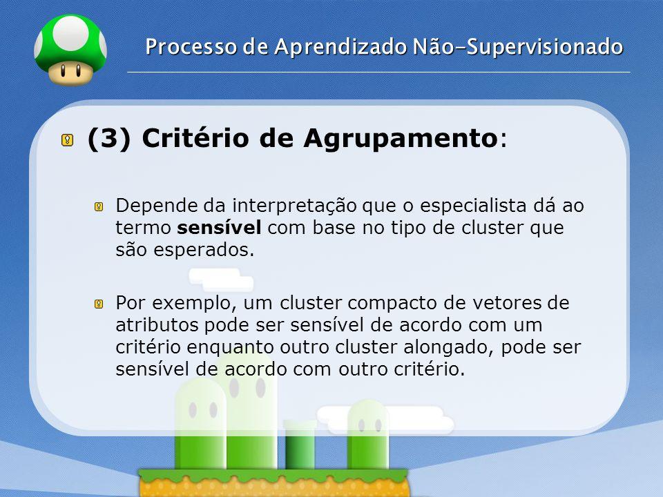 LOGO Processo de Aprendizado Não-Supervisionado (3) Critério de Agrupamento: Depende da interpretação que o especialista dá ao termo sensível com base