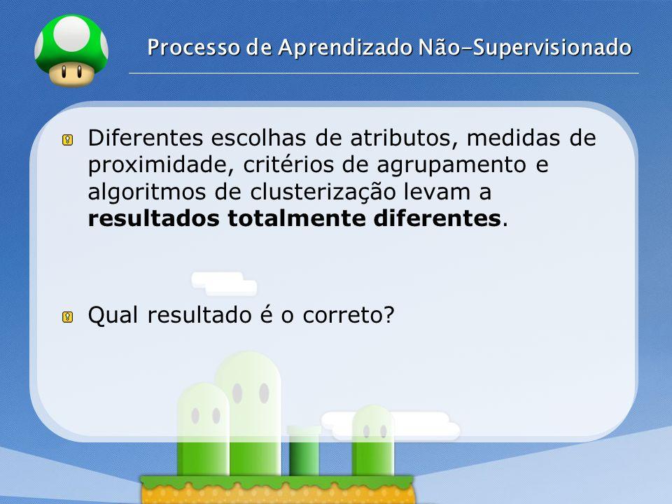 LOGO Processo de Aprendizado Não-Supervisionado Diferentes escolhas de atributos, medidas de proximidade, critérios de agrupamento e algoritmos de clu