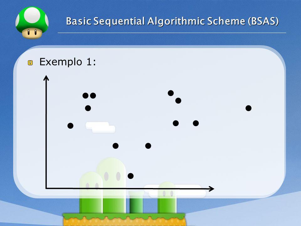 LOGO Basic Sequential Algorithmic Scheme (BSAS) Exemplo 1: