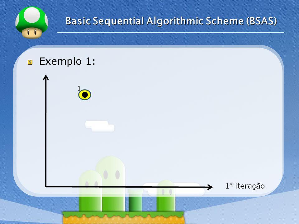 LOGO Exemplo 1: 1 a iteração Basic Sequential Algorithmic Scheme (BSAS) 1